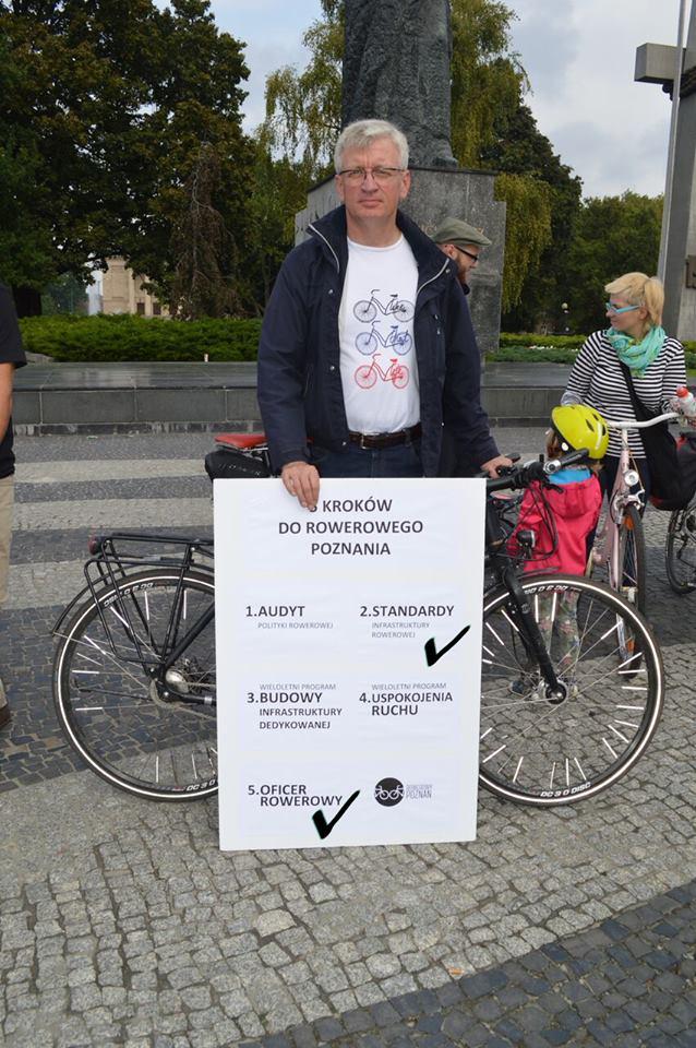 postulaty_standardy rowerowe