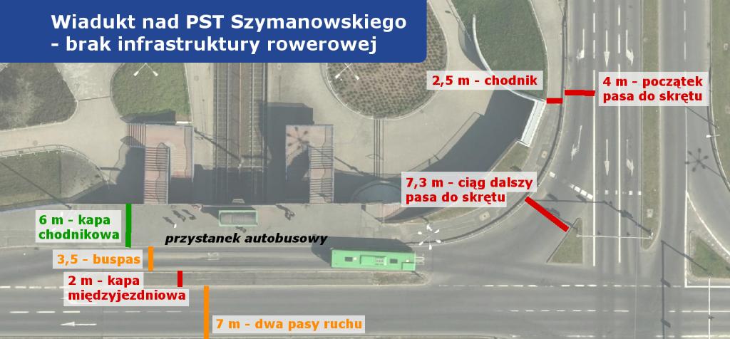 założenia projektu przebudowy wiaduktu PST Szymanowskiego - brak uwzględnienie infrastruktury rowerowej