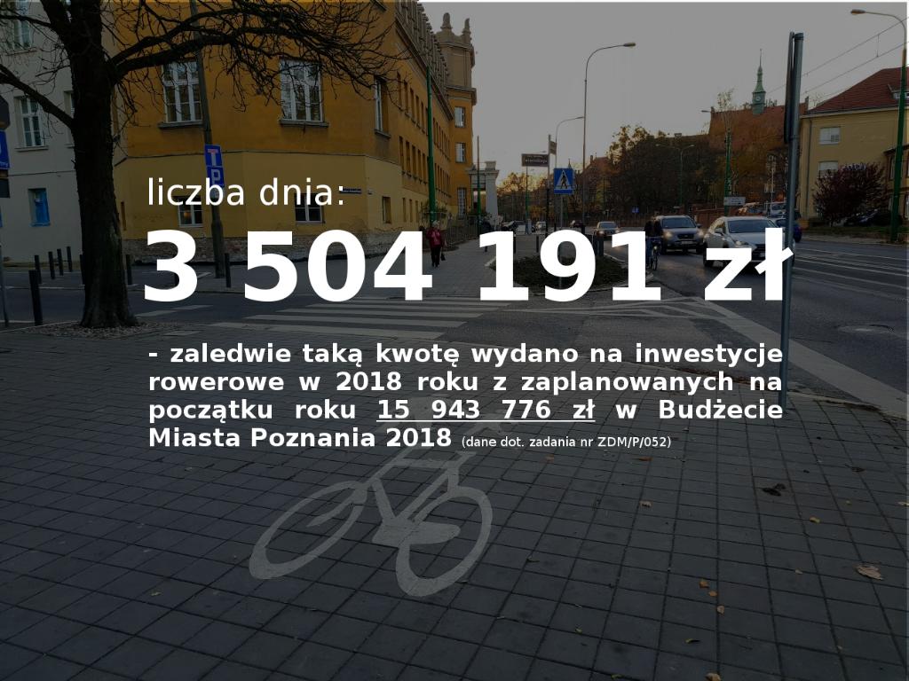 Wydatki Miasta Poznania na inwestycje rowerowe w 2018 roku